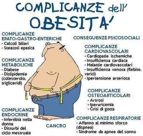 Obesità, in Italia ogni anno 100mila persone in più sono in sovrappeso cronico. L'8 e il 9 settembre si discute a Matera